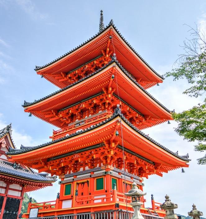 kyoto-temple